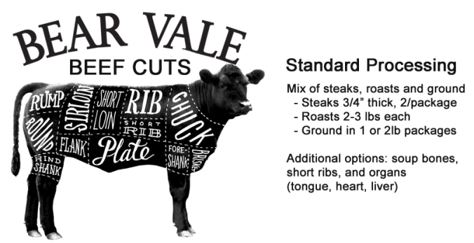 BVF Beef Cuts and processing